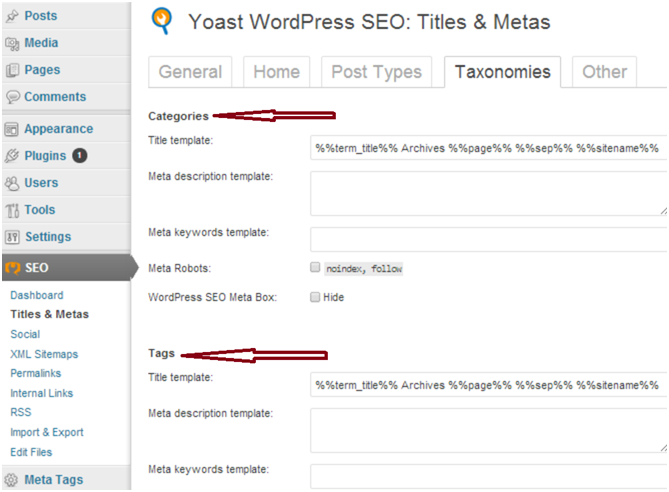 yoast taxonomies Proven SEO Techniques for WordPress Websites