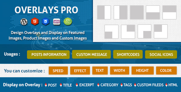 overlays over images wordpress 5 Essential WordPress  Plugins for Ready made Functionalities